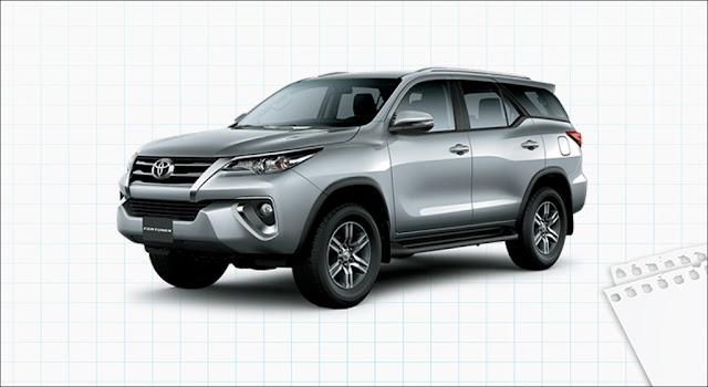 Giá xe Toyota Fortuner 2.8V 4x4 AT 2019