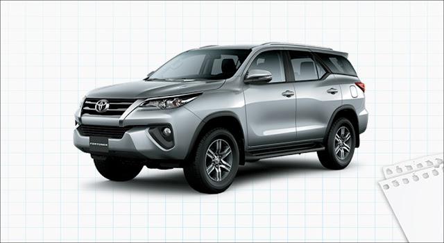 Giá xe Toyota Fortuner 2.4G 4x2 MT 2019