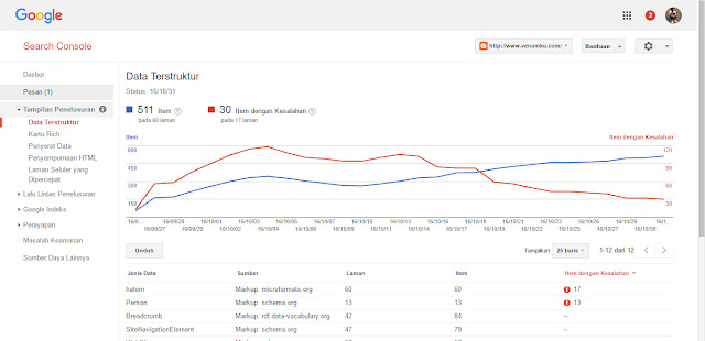 Data Terstruktur Webmaster