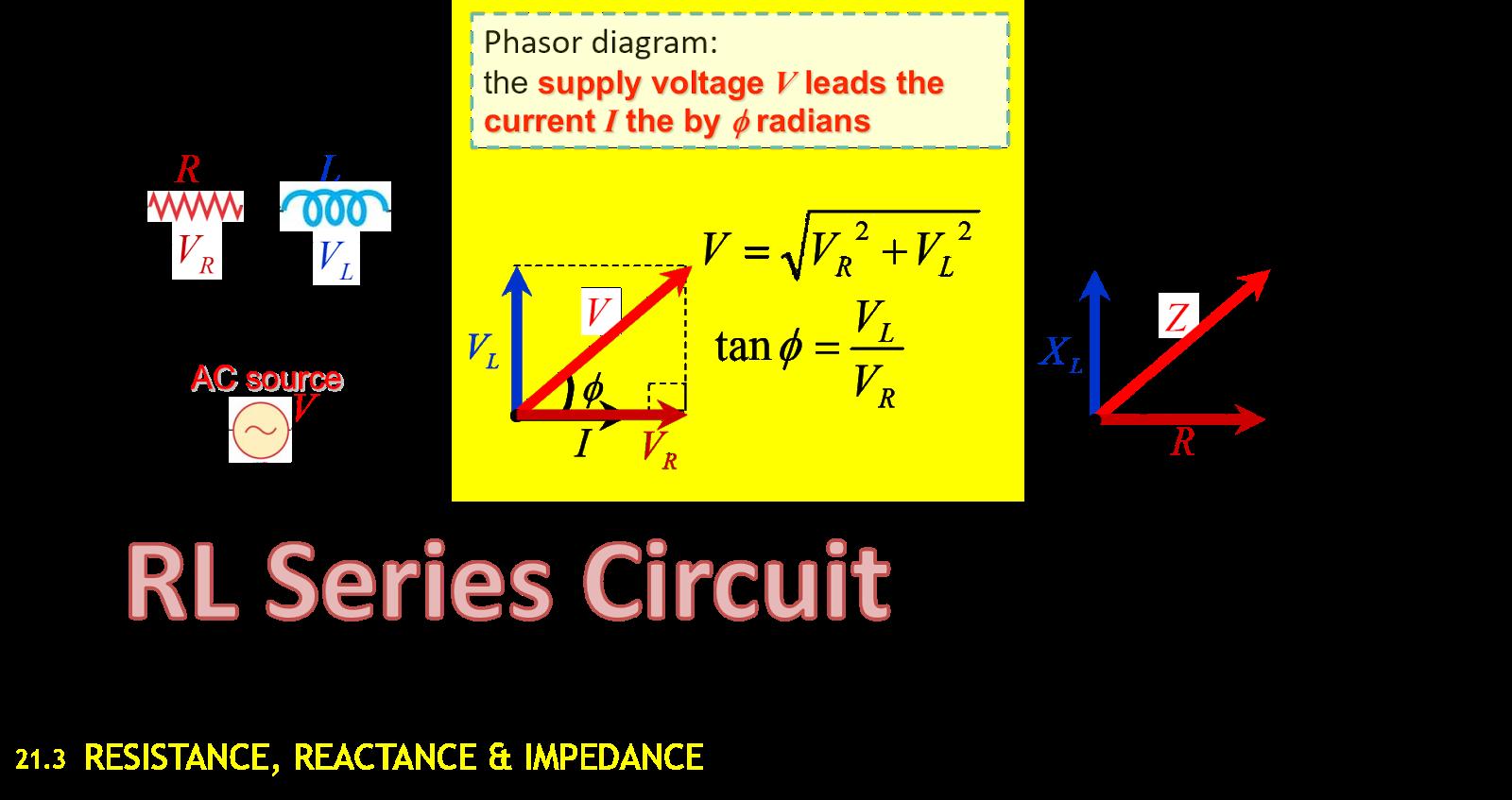 Sf026 Rohit Ac 3 Rc Rl Rcl Circuits Resistive Series Parallel Rlc Circuit Graphic