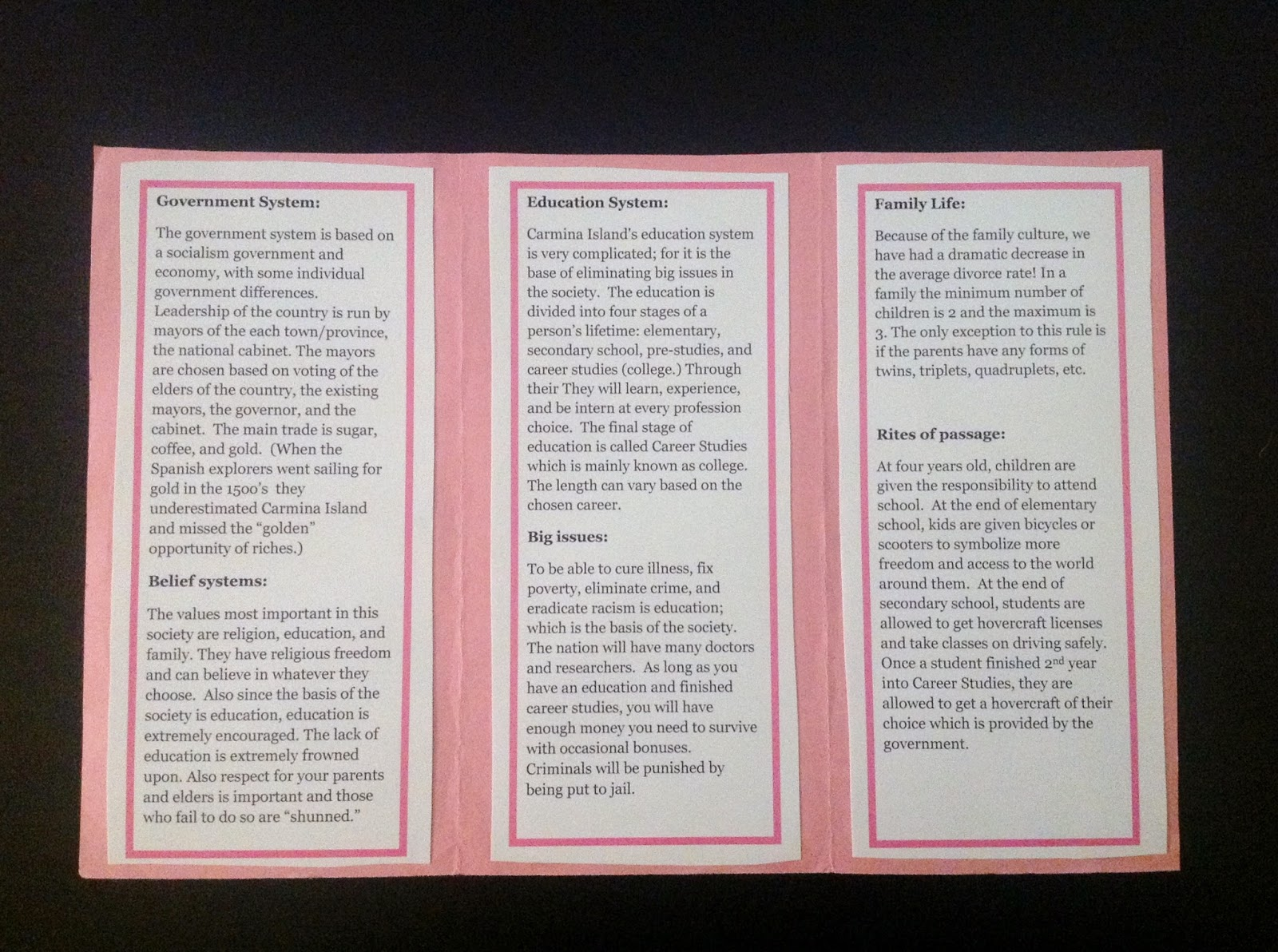 Define character analysis essay