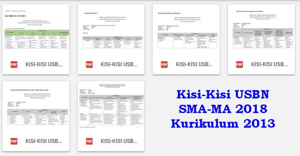 Kisi-Kisi USBN SMA-MA 2018 Kurikulum 2013