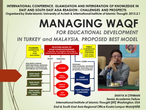 ISLAMIC MANAGEMENT