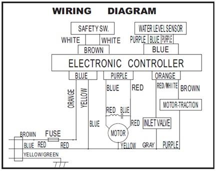 Wiring Diagram Mesin Cuci Otomatis