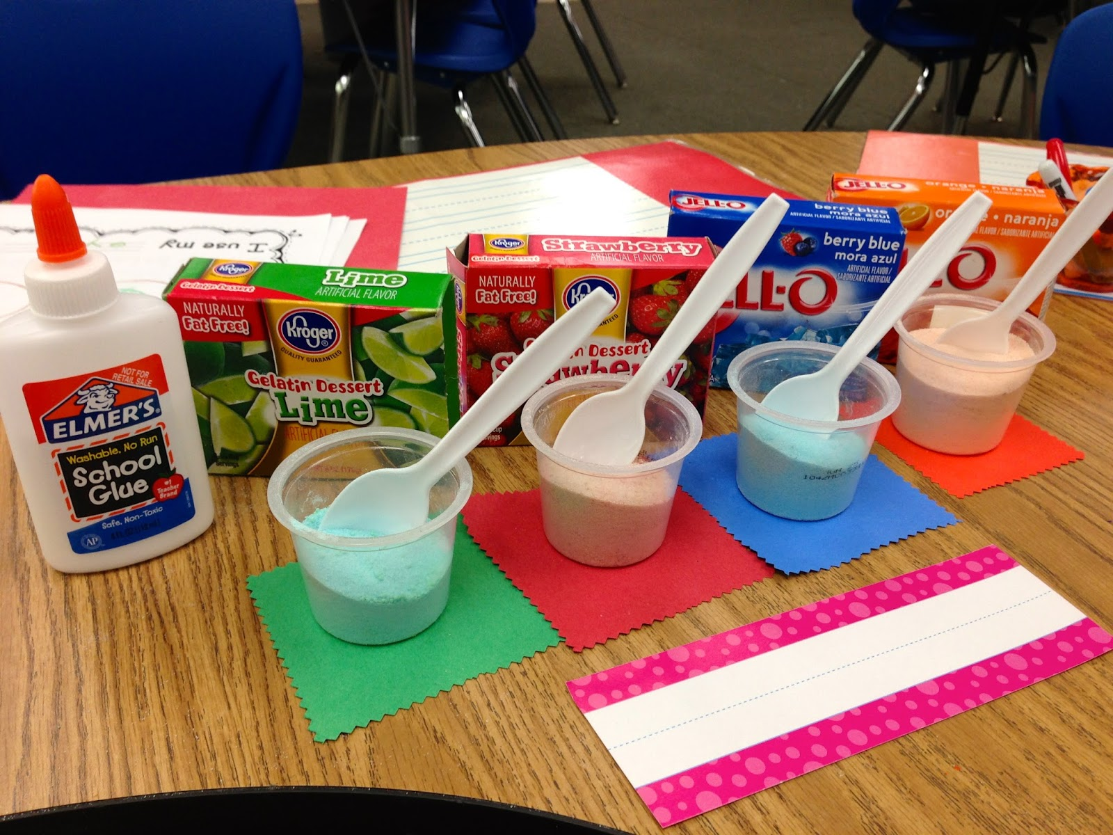 Teaching Blog Round Up Who Knew The 5 Senses Could Be So