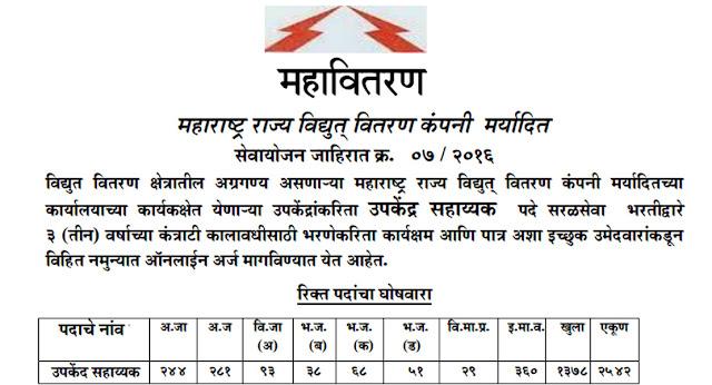 www.mahadiscom.in Recruitment
