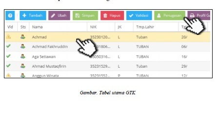 Cara Login dan Mengubah Data Pribadi GTK di Aplikasi Dapodik  SD:  Cara Login dan Mengubah Data Pribadi GTK di Aplikasi Dapodik 2019.c