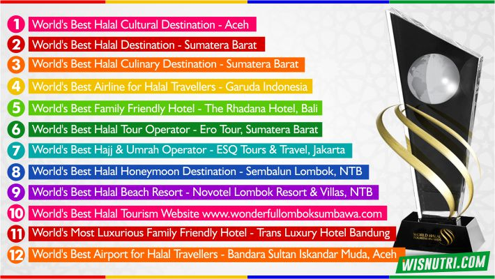Indonesia di World Halal Tourism Awards 2016