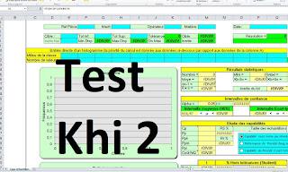 Exemple de test khi2 excel 4 fichiers cours des for Table khi carre