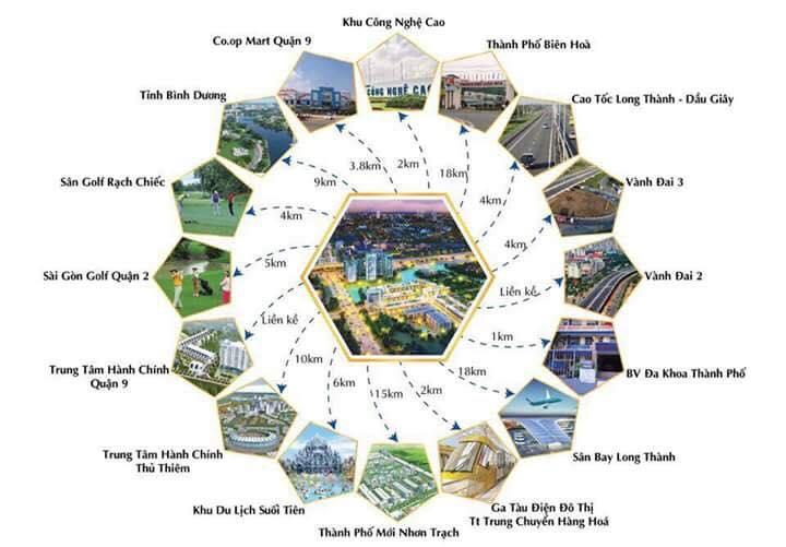 Dự án đất nền Singa City Quận 9 -3