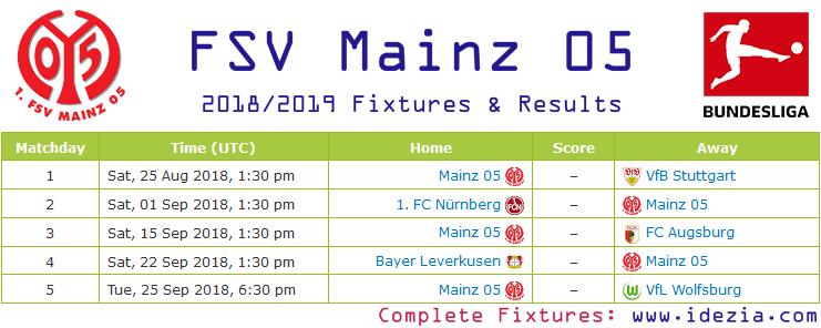 Descargar los partidos completos PNG JPG Mainz 05 2018-2019