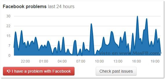 Facebook problems, slow, lag, photo errors - MasFB