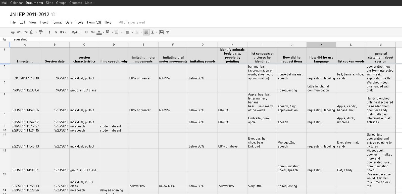 Google Forms and Spreadsheets Fun Times with Data Collection – Sample Spreadsheet Templates
