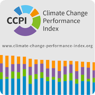 Climate Change Performance Index (CCPI)