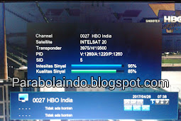 Cara tracking satelit Intelsat 17 Cband - 66E