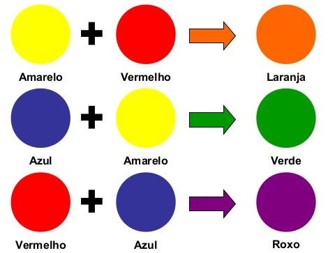 Colorimetria na Maquiagem e a Busca pela Pele Perfeita
