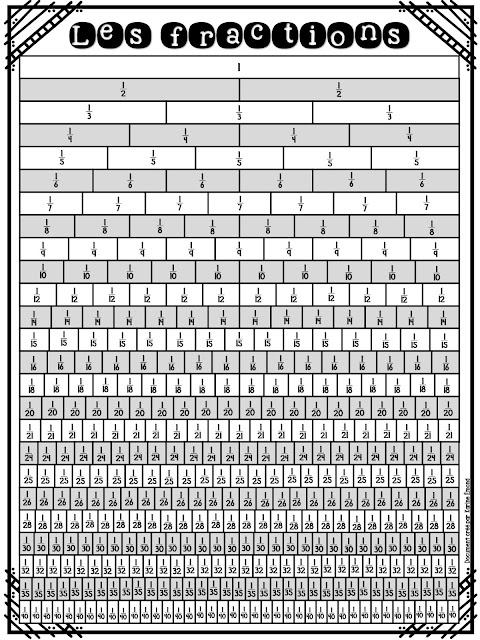 tableau fractions