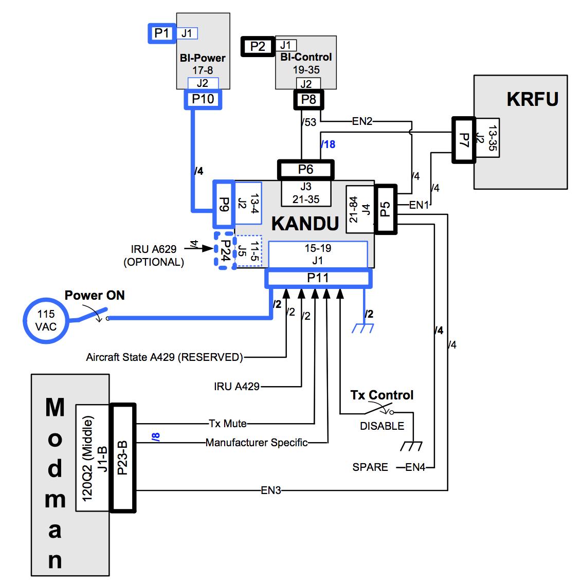 Satcom Guru Regulating Radiated Emissions