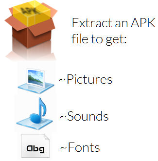 Tip: Extract any App or Game's apk to get fonts, pictures, sounds
