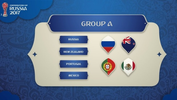 Portugal Confederations 2017 Group