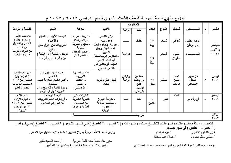 توزيع منهج اللغة العربية للصف الثالث الثانوى 2017 وزارة التربية والتعليم
