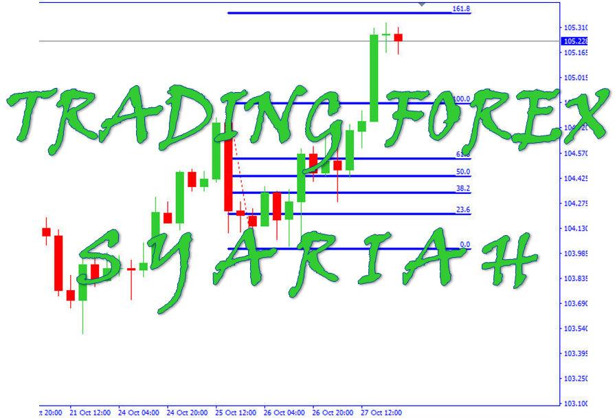 Trading forex syariah