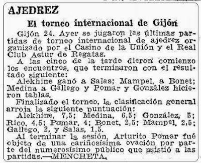 Torneo Internacional de gijón 1944 en ABC