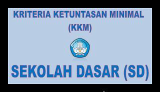Aplikasi Kriteria Ketuntasan Minimal (KKM) SD/MI Kelas 1, 2, 3, 4, 5, 6 KTSP