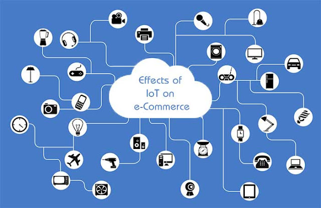 The Effects of IoT on e-Commerce: eAskme