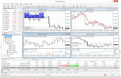 What is a MetaTrader