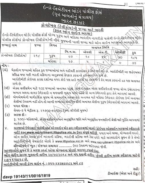 ITBP Recruitment for 218 Constable (Telecom) Posts 2018