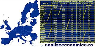 Cât plătesc românii pe votcă, vin, bere și țigări față de alte state din UE