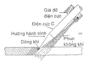 Hình ảnh cắt bằng điện cực cacbon