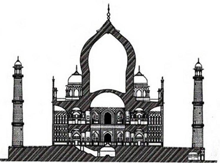Tasa Delhi Taj Mahal S Construction Details In India