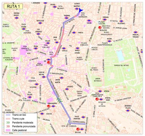 Ruta turística y de ocio por Madrid centro en bici