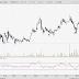 TEKSENG (7200) - Stock Alert : TekSeng