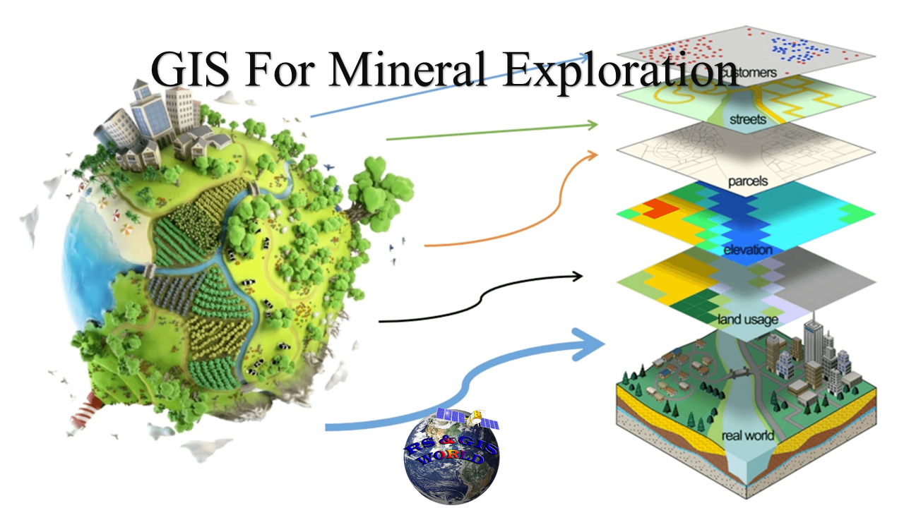 GIS for Mineral Exploration
