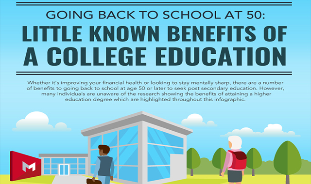 Going Back to School at 50: Little Known Benefits of a College Education