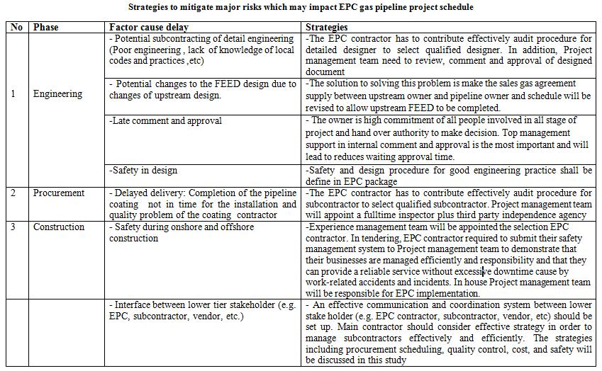 Plan Of Action Template Project Management understanding project - management review template
