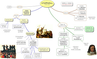 http://www.mappe-scuola.com/2016/03/oliver-cromwell.html