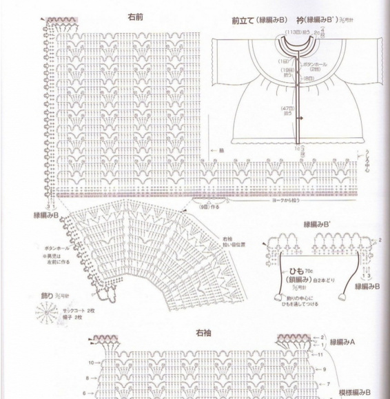 Learn How To Make Crochet Patterns : Set crochet Pattern Free - Learn how to make - CK Crafts