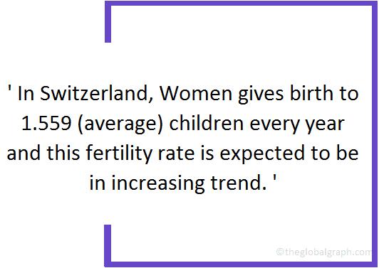 Switzerland  Population Fact