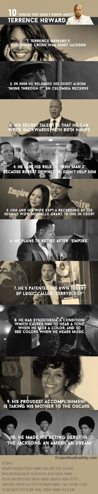 Terrence Howard Facts