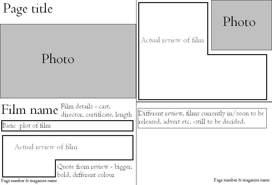 Film Review Essay Plan Template - Essay for you