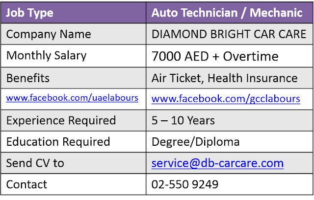Automotive Jobs in Abu Dhabi, Dubai Auto Jobs, Mechanic Jobs in Dubai, Technician Jobs in UAE, UAE Fresh Jobs, Dubai new Jobs