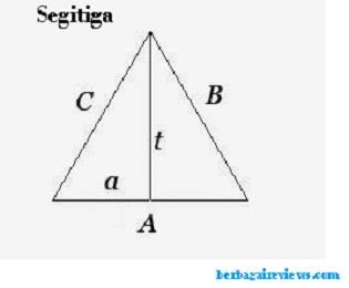 Bangun datar segitiga dan rumus luas serta keliling segitiga - berbagaireviews.com
