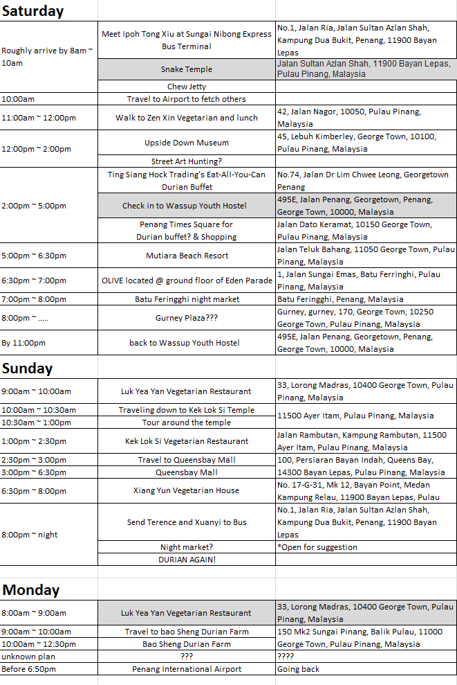 penang trip itinerary Penang, an island off malaysia, used to be home to many immigrant years ago  today, its my food haven like many short trip , h & i like to.