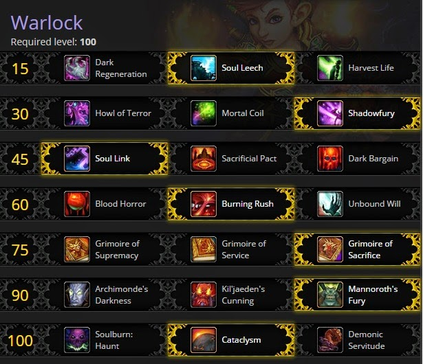 How to get the most out of wowhead's warlords of draenor talent.