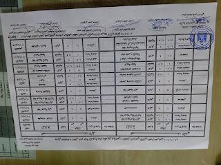 جدوال امتحانات اخر العام 2016 محافظة بنى سويف بعد التعديل 12974401_10204867234801101_7836889105910591793_n