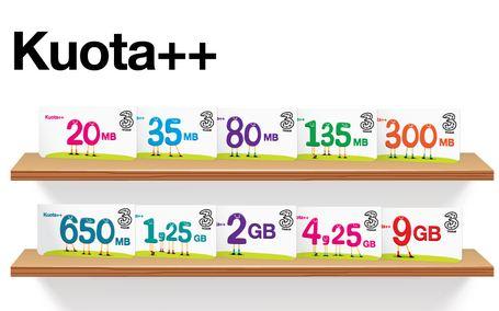 Begini Ini Mudahnya Cara Isi Ulang Paket Internet 3